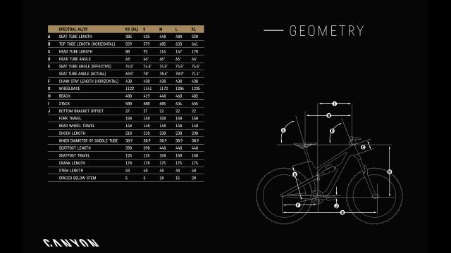 Le geometrie della nuova Spectral, disponibile in cinque taglia da XS a XL