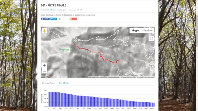 Oltre Finale Trail - Val Maremola