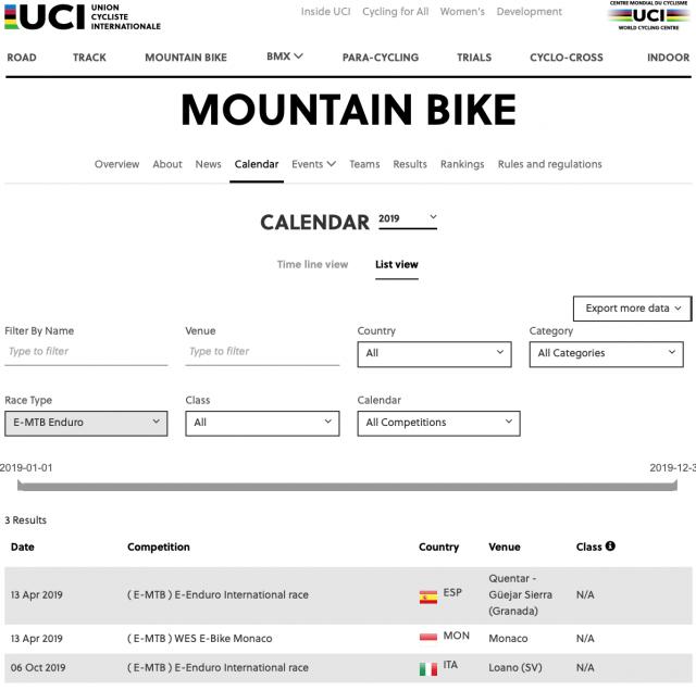 Le tappe internazionali eBike iscritte nel calendario UCI 2019