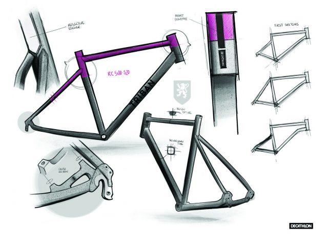Come nasce la bici Triban RC