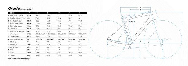 Le geometrie della nuova gravel GT Grade