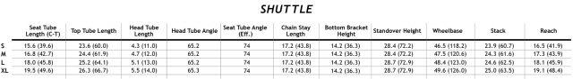 Le geometrie della nuova Pivot Shuttle
