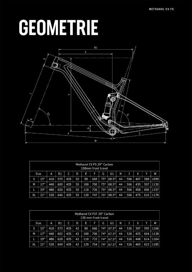 Le geometrie dei due allestimenti di Bianchi Methanol CV FS e FST