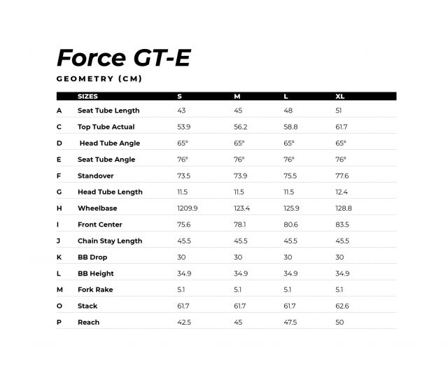 Force GT-E - geometrie