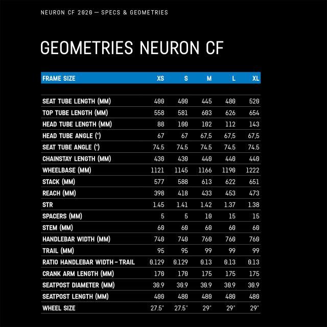 Canyon Neuron CF SLX - geometrie