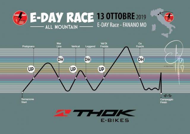 E-Day Race dislivello