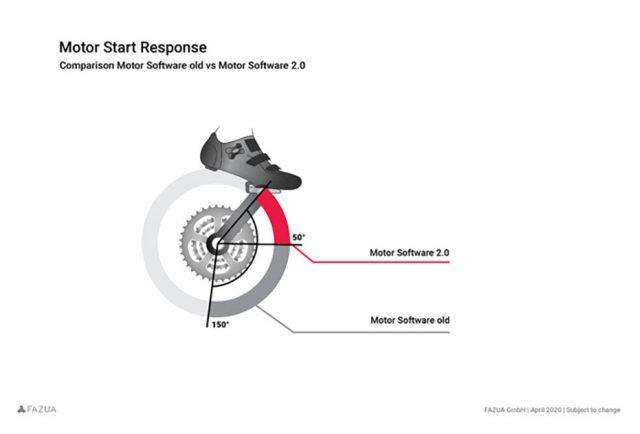 Fazua Black Pepper - Motor Start Response