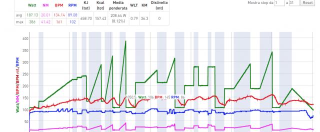 grafico md per ftp