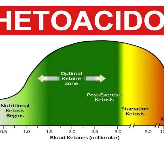 chetoni e dieta chetogenica