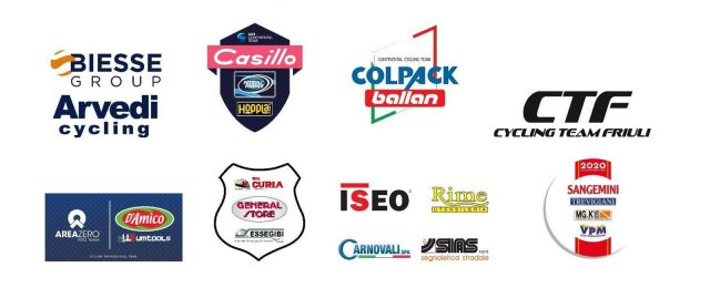 Ciclismo e i team Continental post Covid