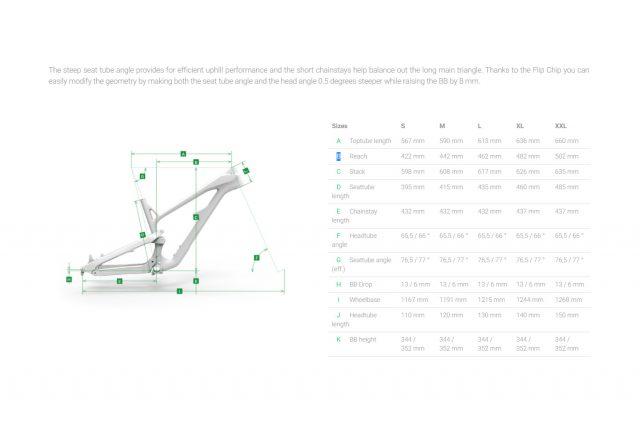Geometria MTB_YT Jeffsy 29