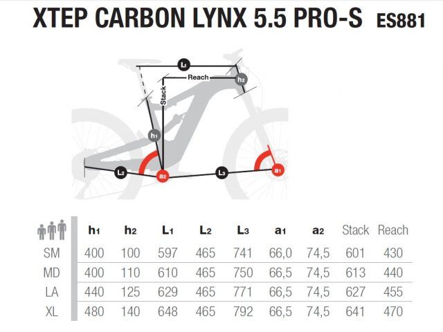 BH Xtep Carbon MY21 - geometria 01