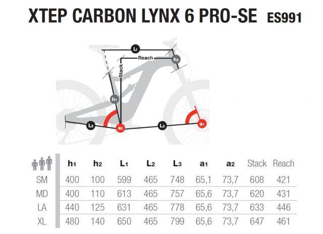 BH Xtep Carbon MY21 - geometria 02