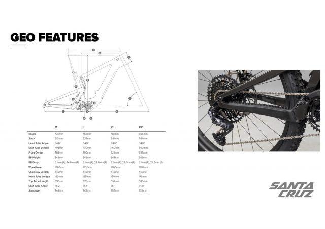 Heckler MX - geometrie