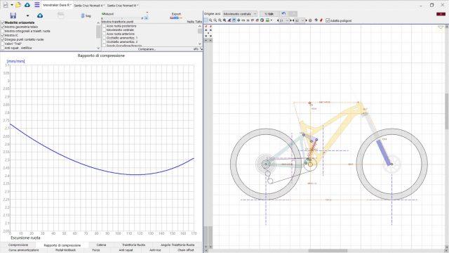 Mondraker Dune R - compressione