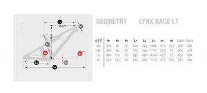 BH Lynx Race Evo - geometria LT