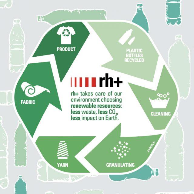rh+ Eco Project