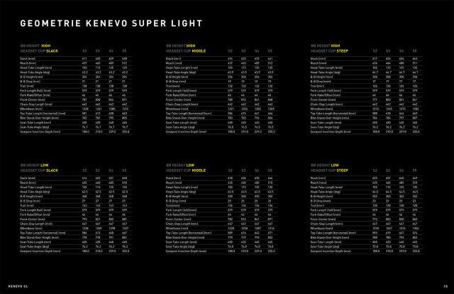 Specialized Kenevo SL - geometrie