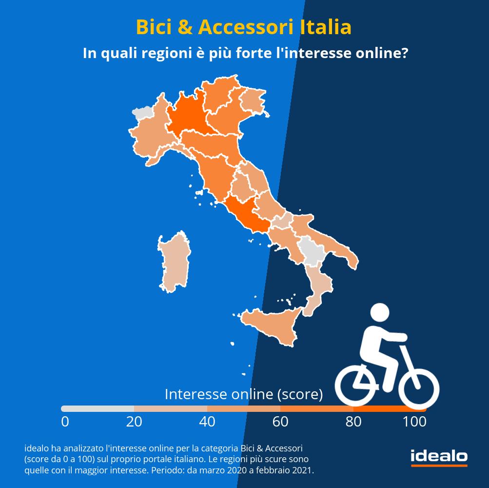 indagine idealo sulla bicicletta