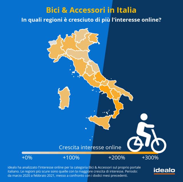 Bicicletta, numeri ancora in crescita in Italia