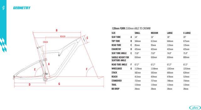 ibis Exie - geometria