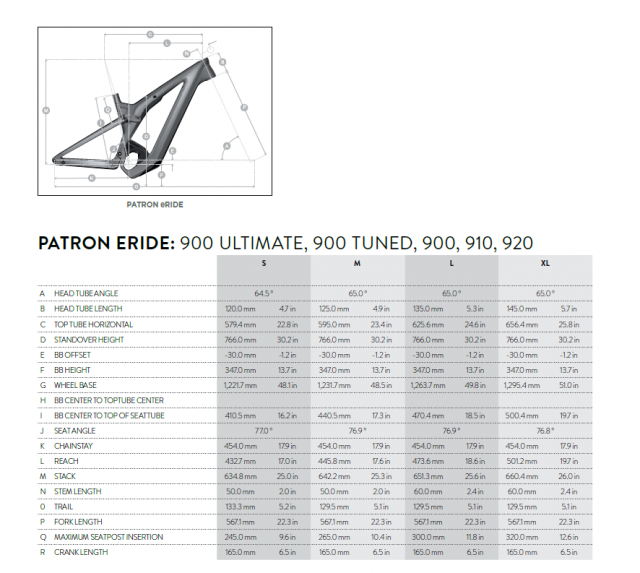 Scott Patron eRide - 12